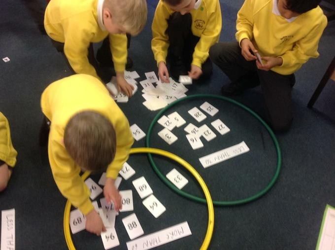 Making a Venn diagram