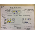 Plans for our colour scheme