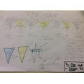 Plans for our bunting