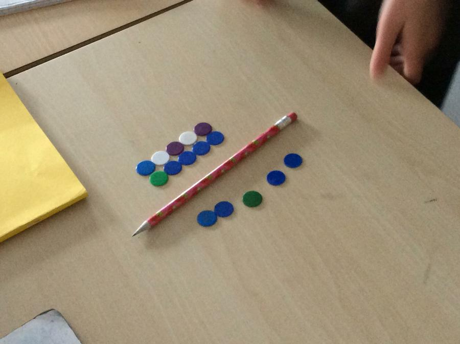 Finding fractions of number using resources
