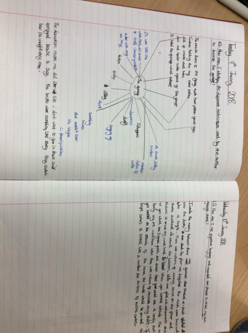 The importance of mind mapping