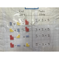 """""""We have been learning number families"""""""