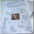 Fantastic annotations Ayla