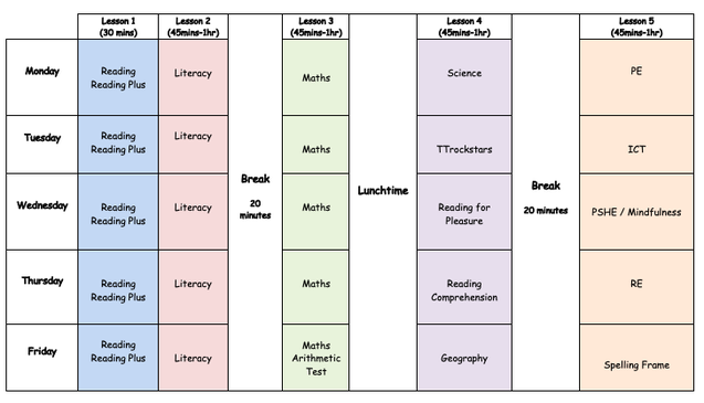 Home Learning Timetable