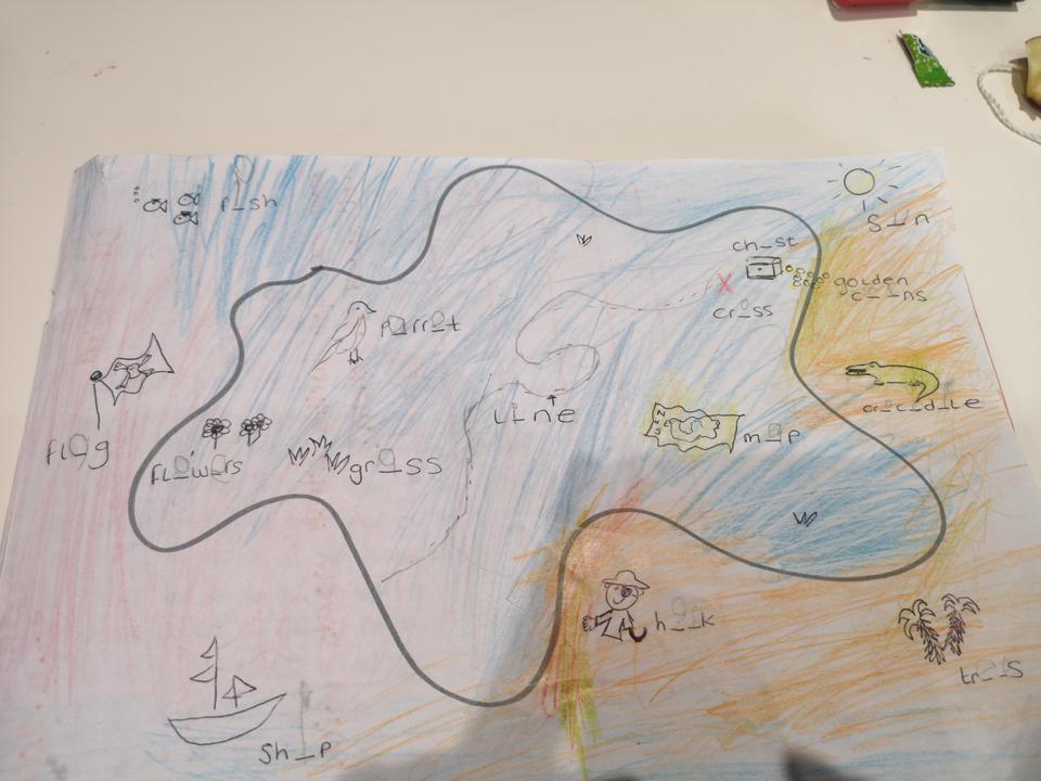 treasure map!