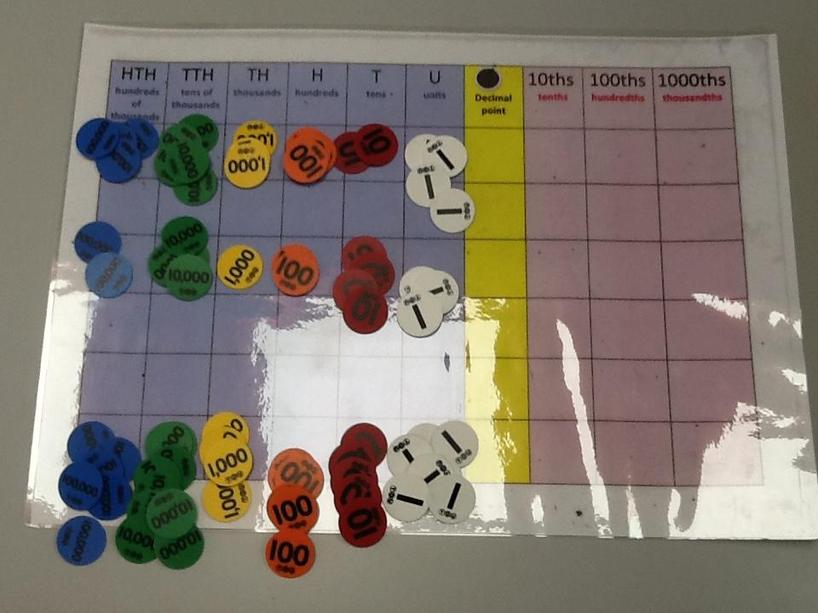 Place value counters (PVC)