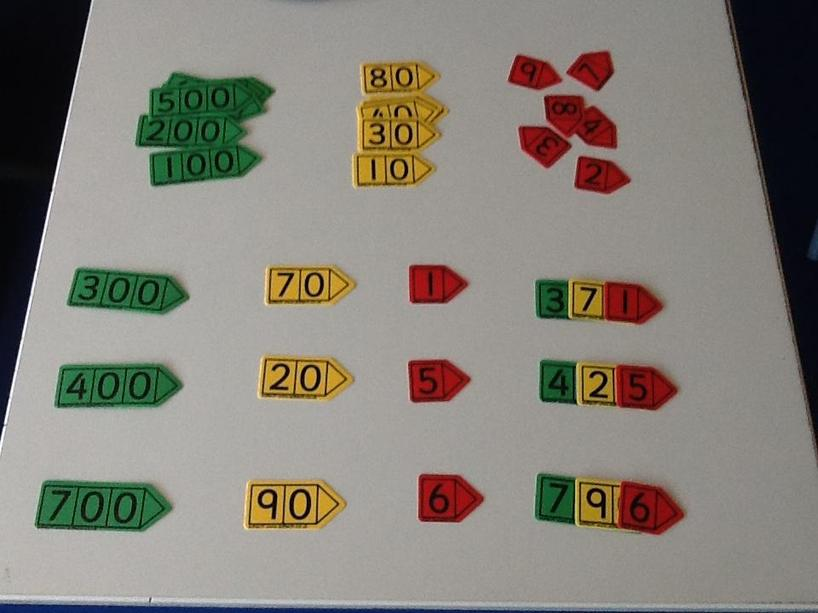 Place value partitioning cards