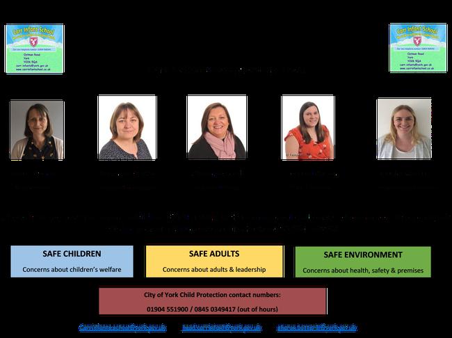 Carr Infant School Safeguarding Team