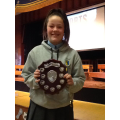 Cricket Shield: Morgan H