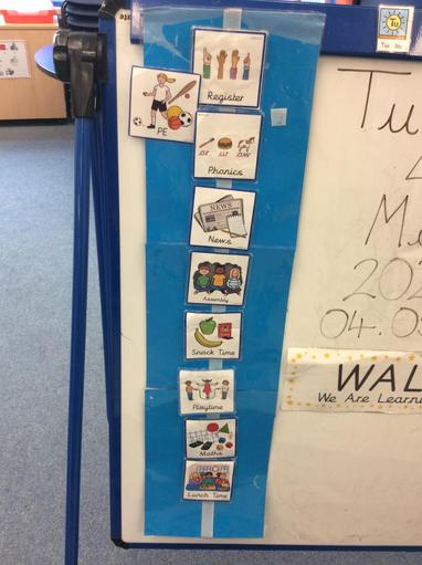 We use a visual timetable to show our plan for the day.