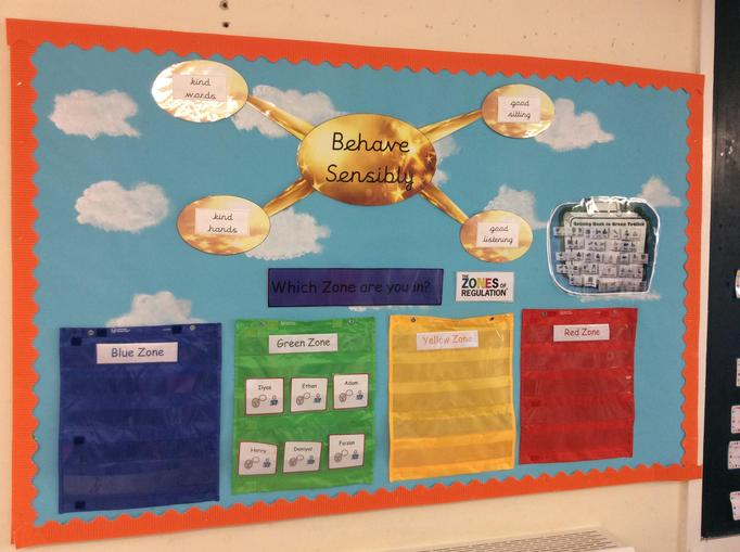 The Zones of Regulation and 'Behave Sensibly' Board