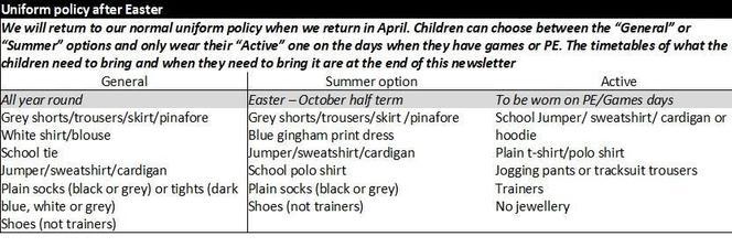 Uniform Policy Summer 2021
