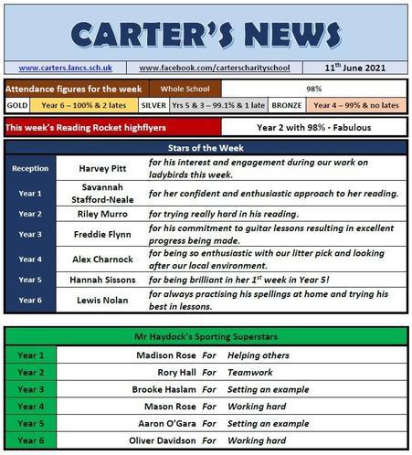 11th June 2021 Newsletter p. 1