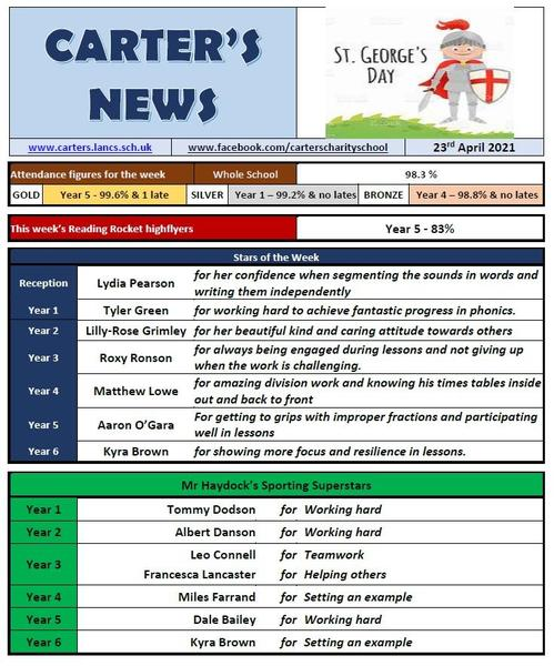 Newsletter 23rd April page 1