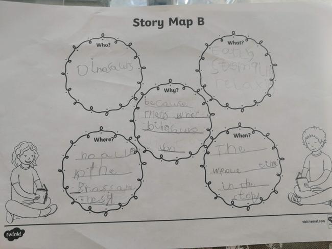 Story map skills