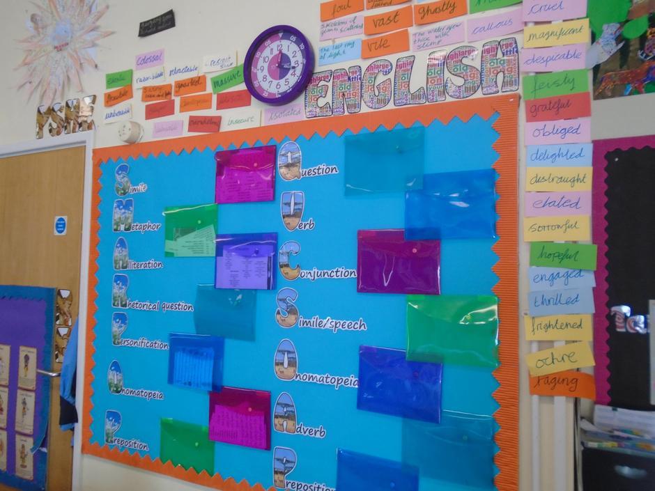 Figurative language and sentence openers