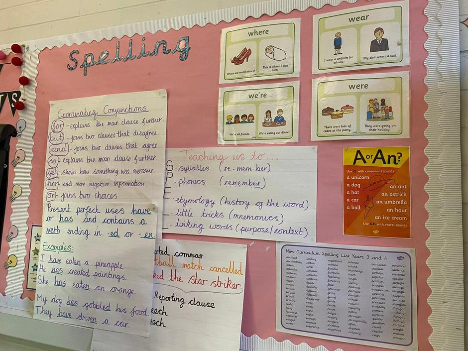 Spelling rules and lists displayed
