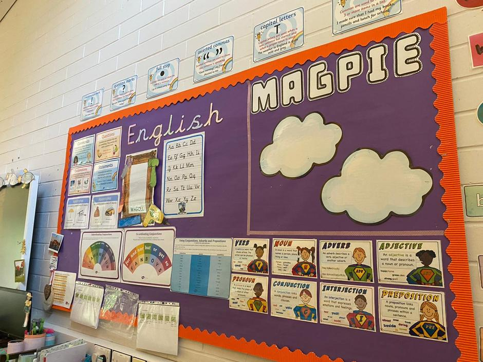 SPaG terminology with magpie board