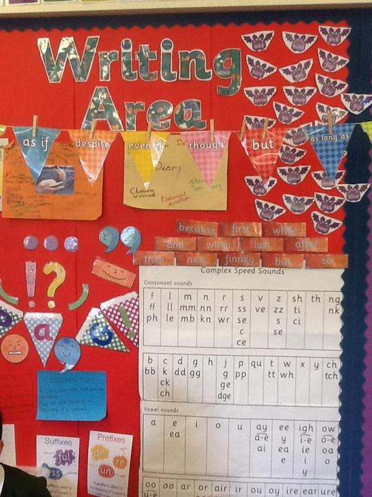Vocabulary and sound chart displayed