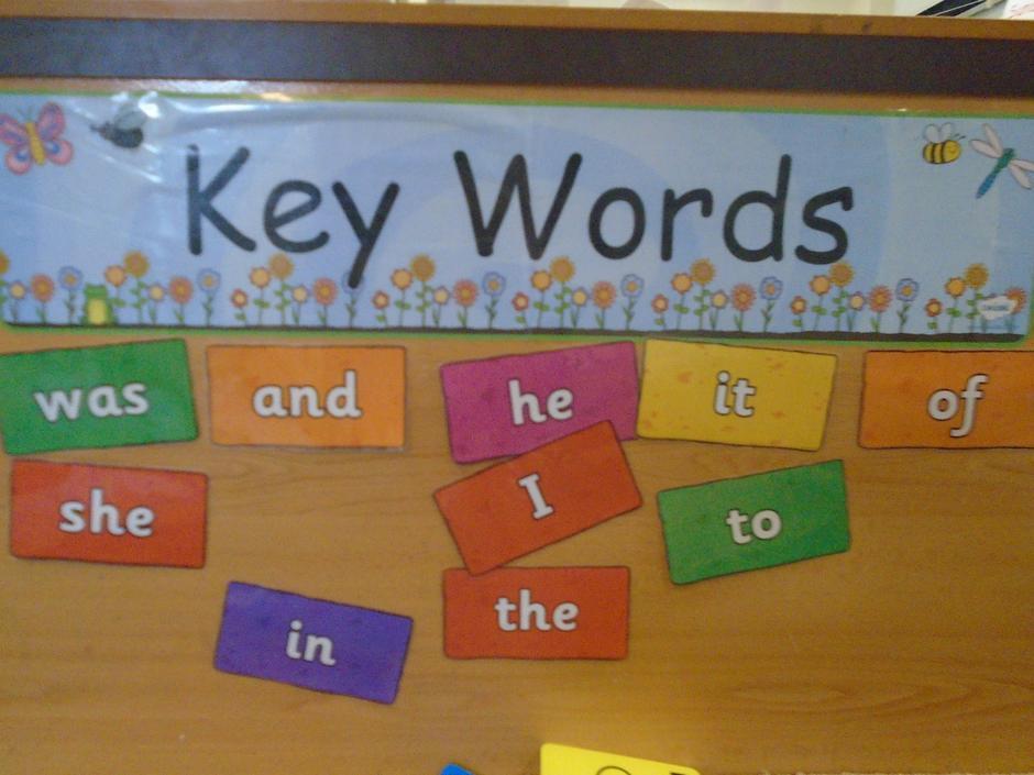 Key Words displayed