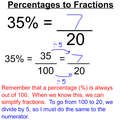 Percentages to fractions