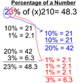 Percentage of a number