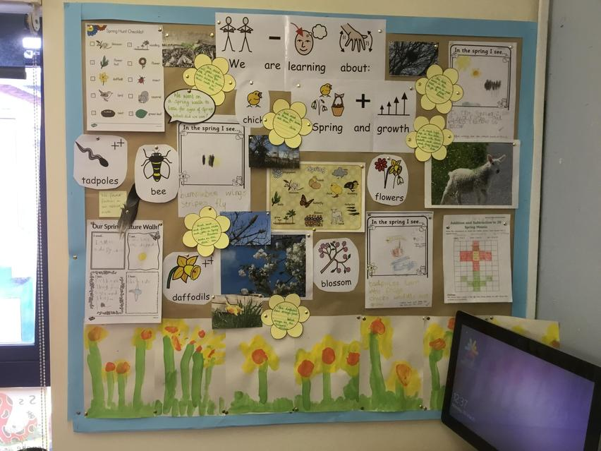 We are learning about Spring and Growth