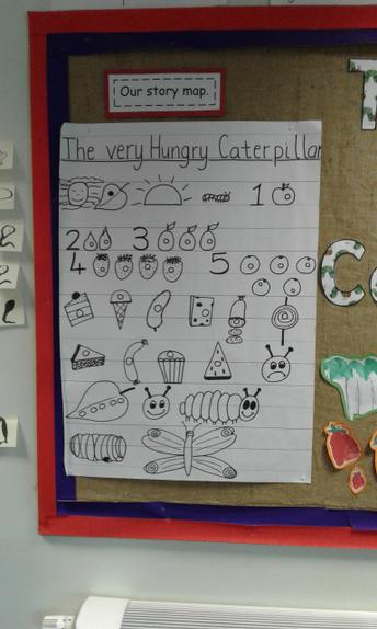 Retell the story of 'The Very Hungry Caterpillar'