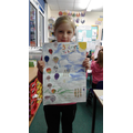 We made posters of 3's times tables