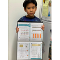 Excellent Maths learning Cyril!