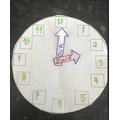 Alexandra's clock.