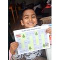 Xavi practised doubling numbers