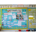The learning environment for Maths