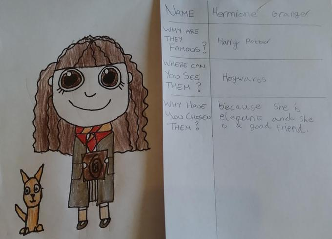 Holly's brilliant Hermione fact file