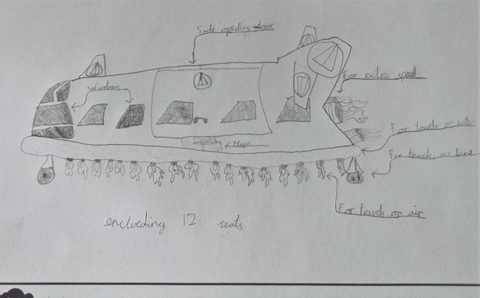 Fenn's Flying machine
