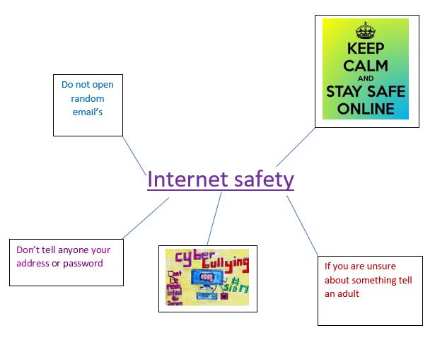 Ellie's E-safety poster