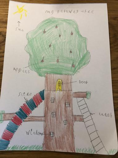 Ollie's Faraway Tree