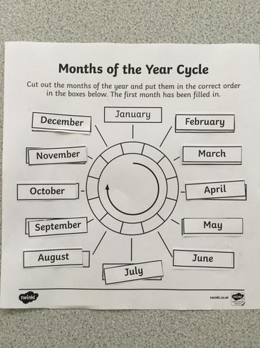 Ordering months of the year