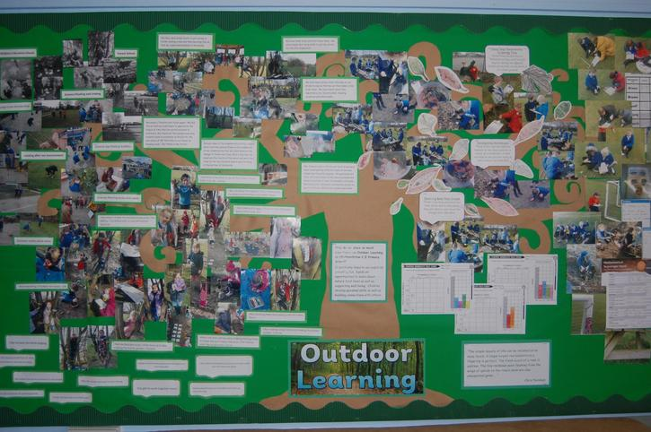 This display shows how we link OL to all areas of the curriculum.