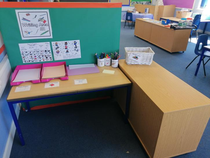 This is our Writing area. You can write letters, lists and make cards here!