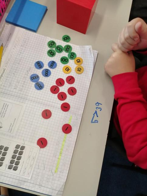 In Maths, we are working with numbers to 10,000.