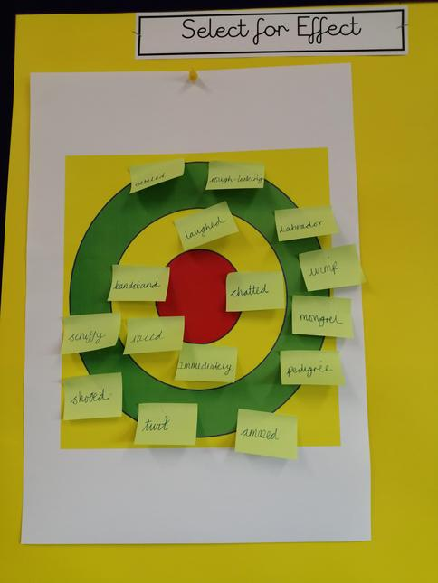 In English, we have been identifying effective and appropriate vocabulary.
