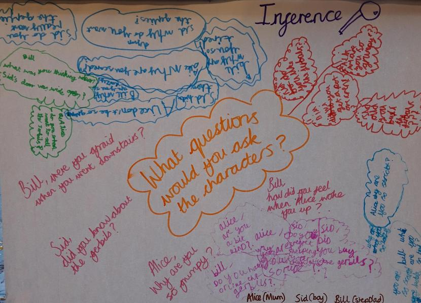 Here is an example of where we have used the skill of inference to understand a text.