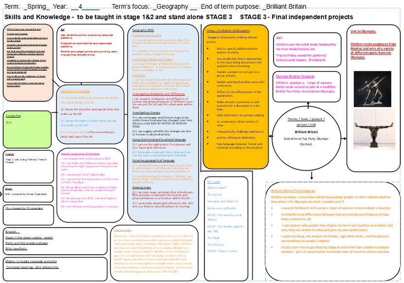Year 4 Summer Term overview