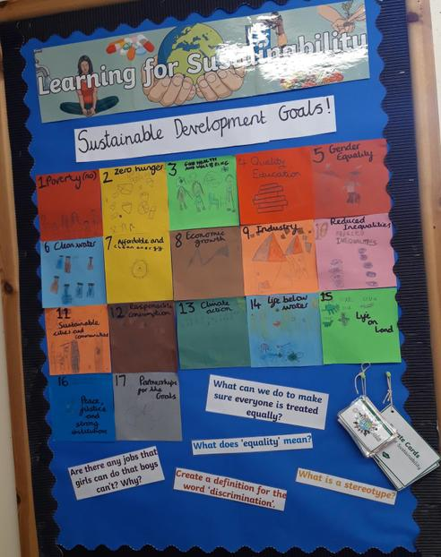 This is our Sustainable Development Goals display.  We each designed a tile.