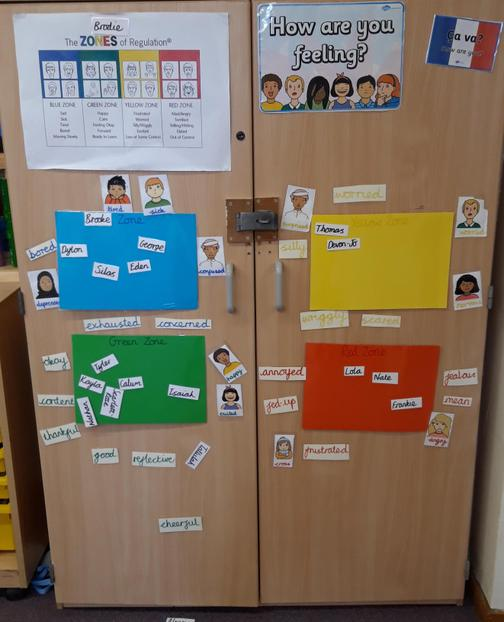 We move our names so our teacher knows we how we are feeling and can talk to us.