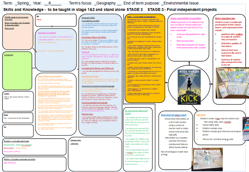 Year 6 Summer Term overview