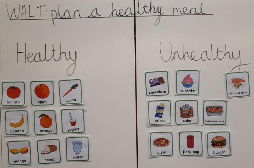 In D&T we discussed nutrition and why we need to make healthy choices.