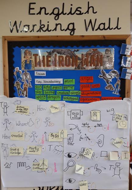 Our English Working Wall.  Here is our story map for our innovation stage of The Iron Man.