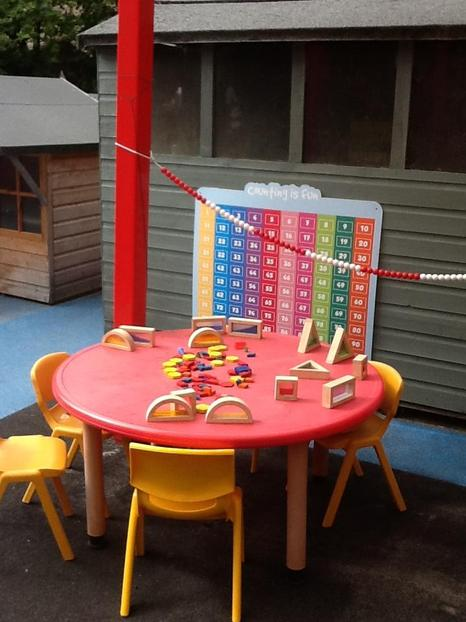 Outdoor Maths area